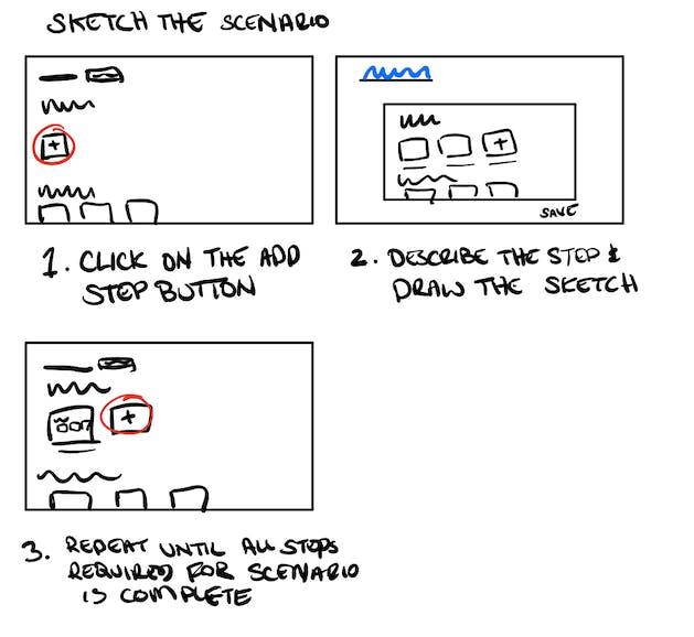 prodtype ledger sketch scenario